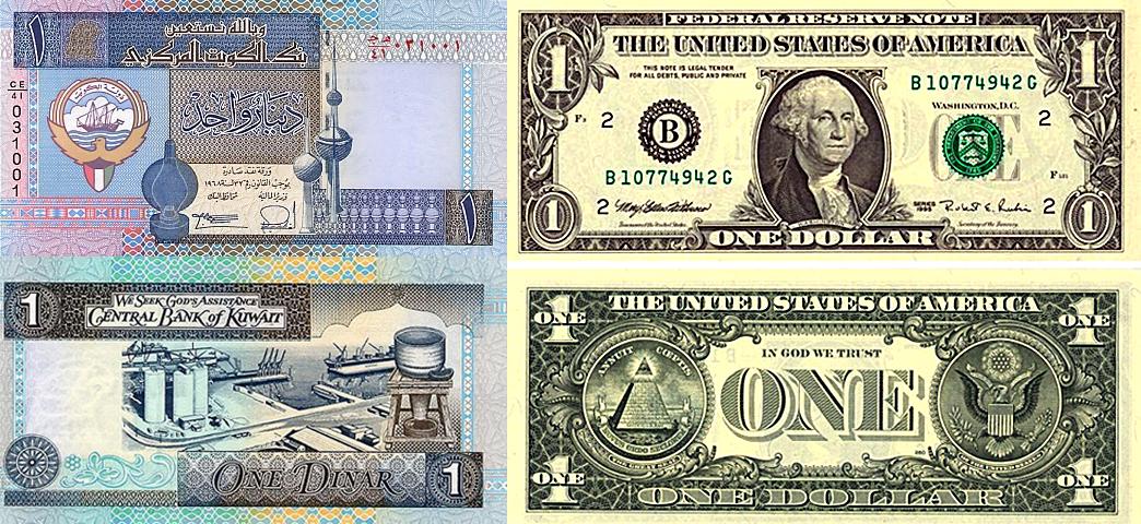 Kuna Us Dollar Exchange Rate