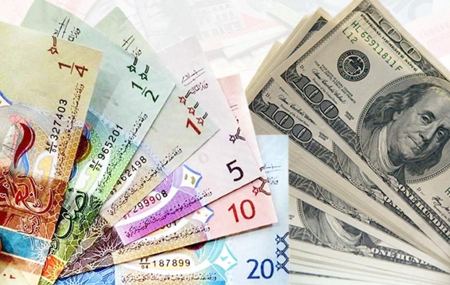 Usd Steas Against Kuwaiti Dinar Euro Rises